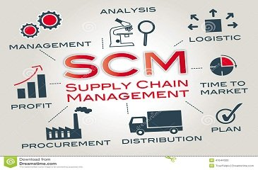 latest/1152532828_scm-supply-chain-management-diagram.jpg